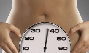 Почему за неделю до начала месячных болит живот