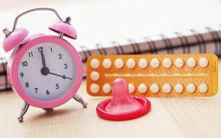 Противозачаточные средства и менструальный цикл